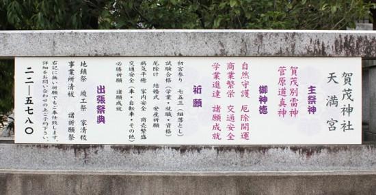 賀茂神社の歩道側の看板